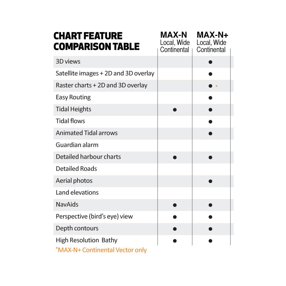 MAXNLUK Compatibility chart