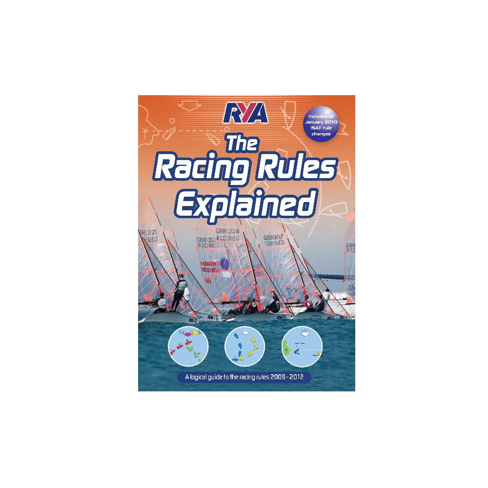 The Racing Rules Explained (G80)