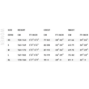 Women's Ultimate Longjohn 1 1/2mm Wetsuit