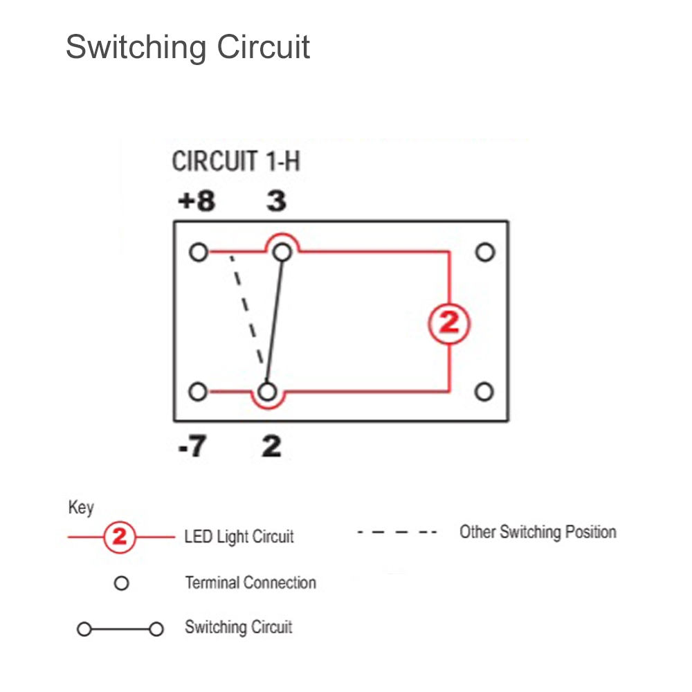 Illuminated Rocker Switch - On/Off