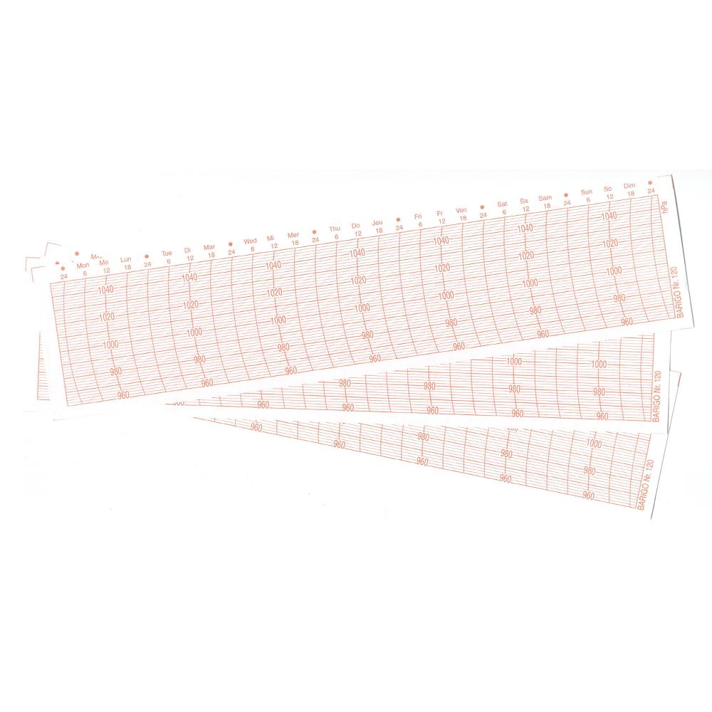 Spare Barograph Paper Charts