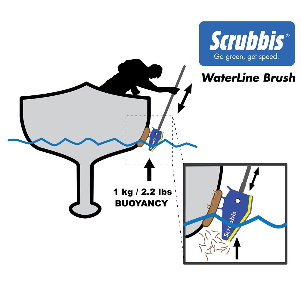 Surface Waterline Brush