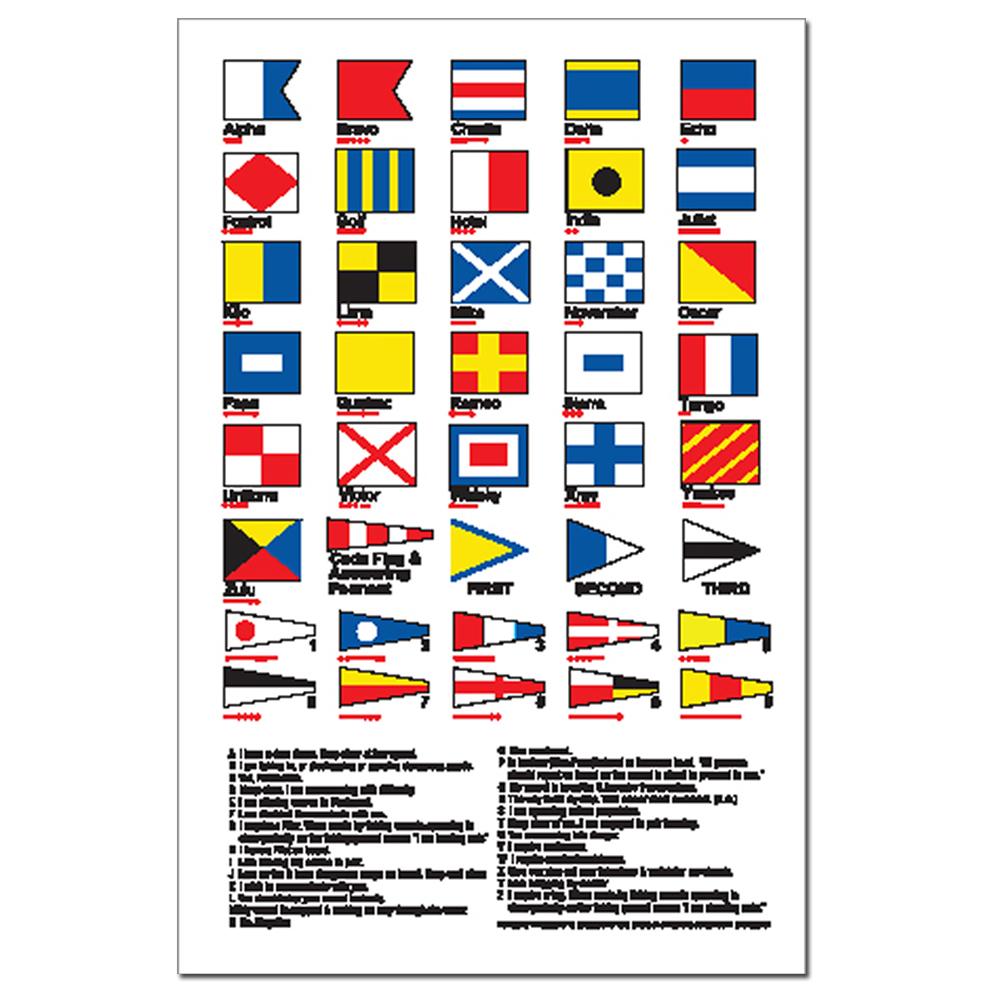 Sticker - International Code Flags