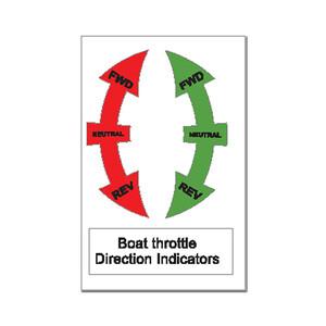 Sticker - Throttle Direction