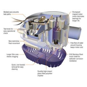 Sahara Auto Bilge Pump