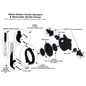 Std Operating Lever Kit - Urchin