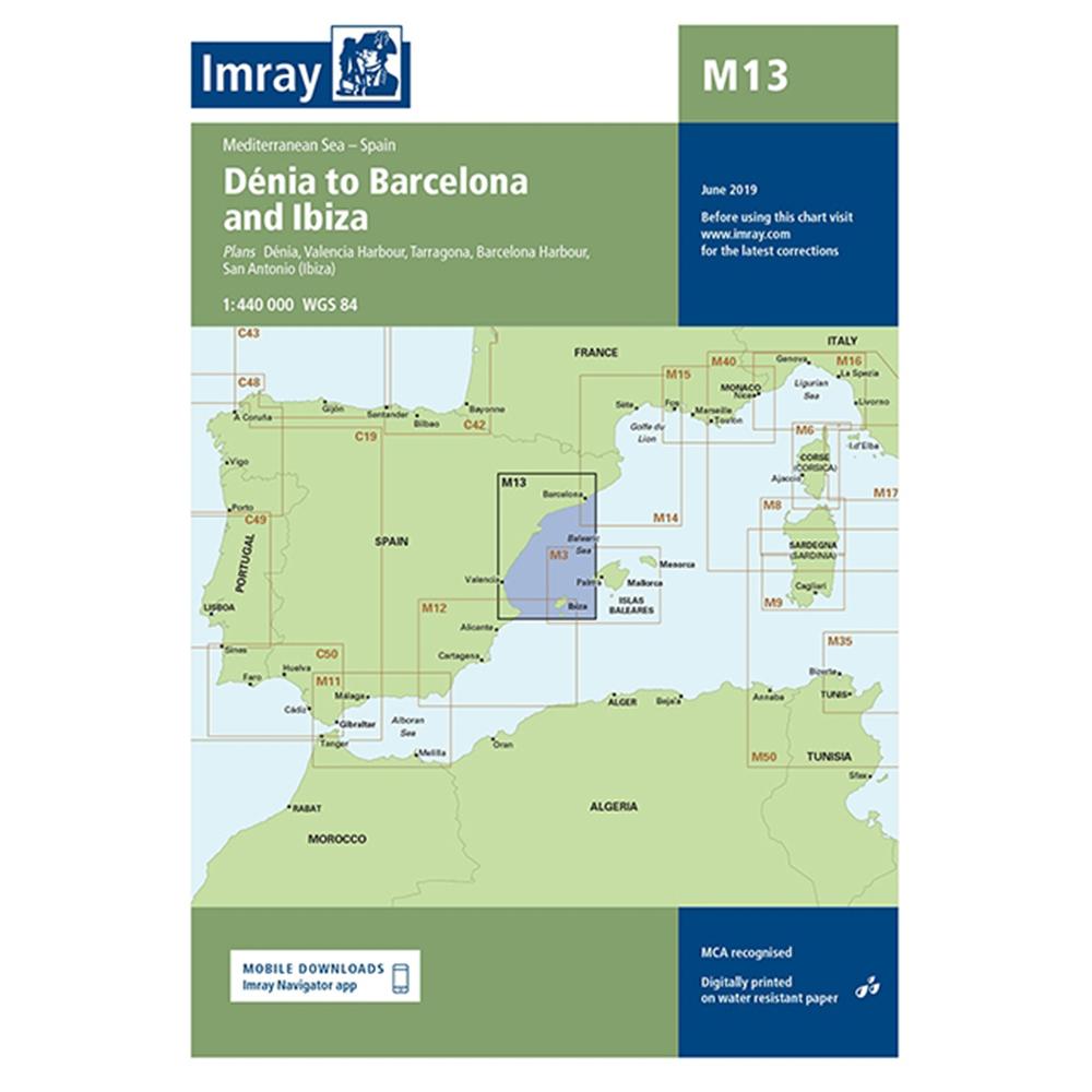 M13 Denia to Barcelona