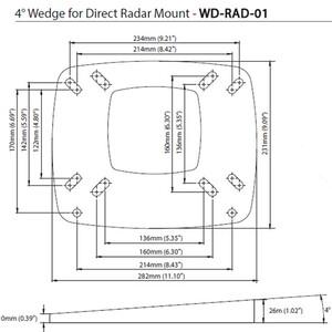 4 degree Radar Wedge