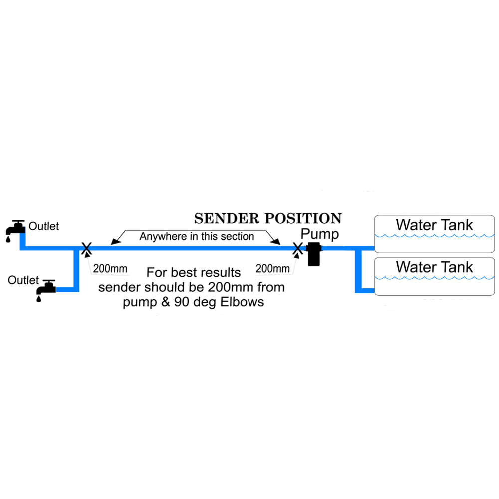 Water Tank Gauge - Flush Mount