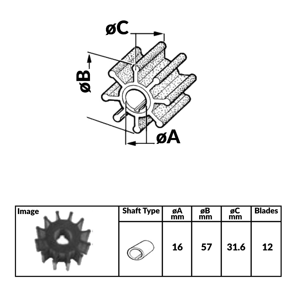Impeller for Volvo Petrol Engines