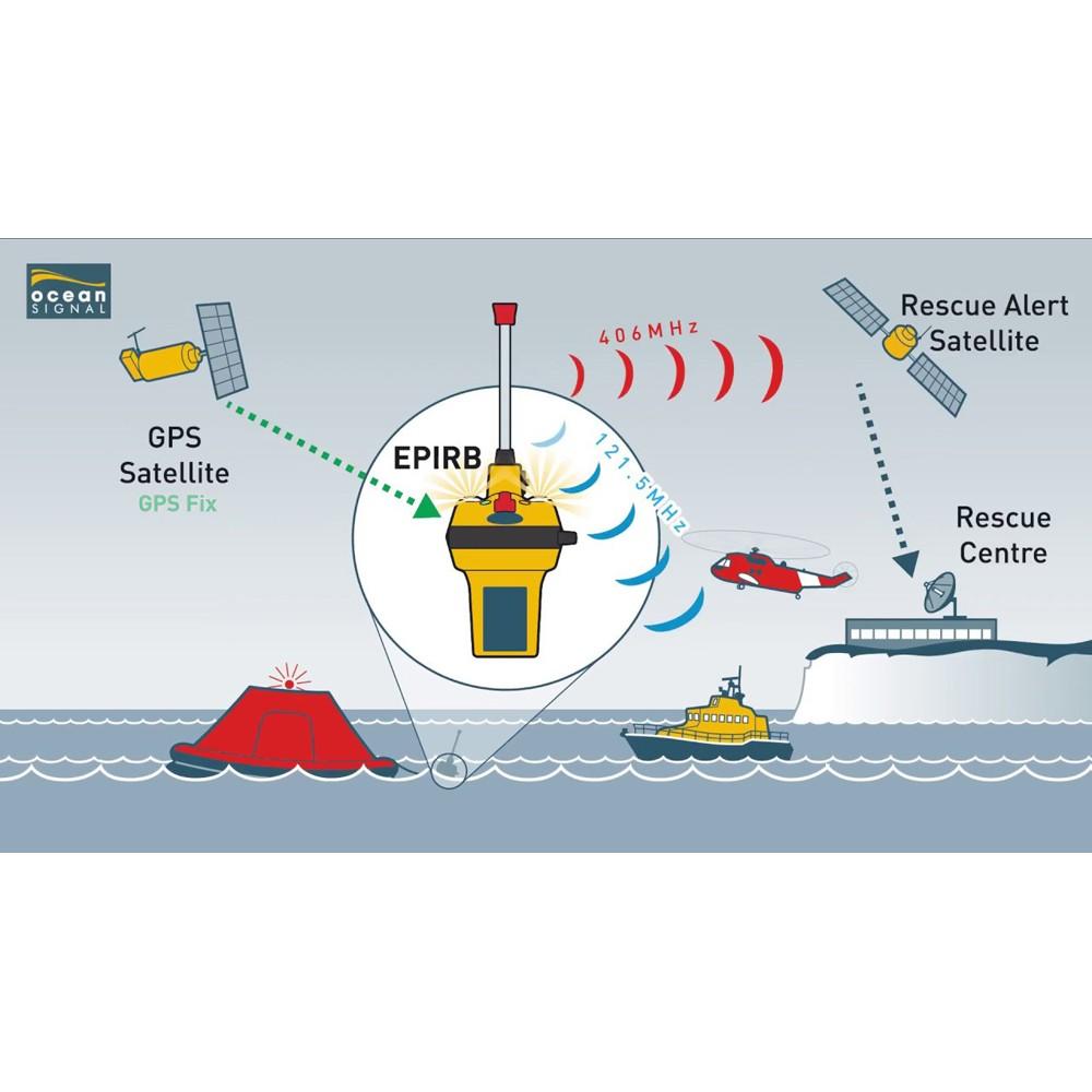RescueME EPIRB1 Class 2 GPS EPIRB