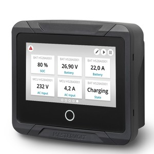 EasyView 5 System Monitor
