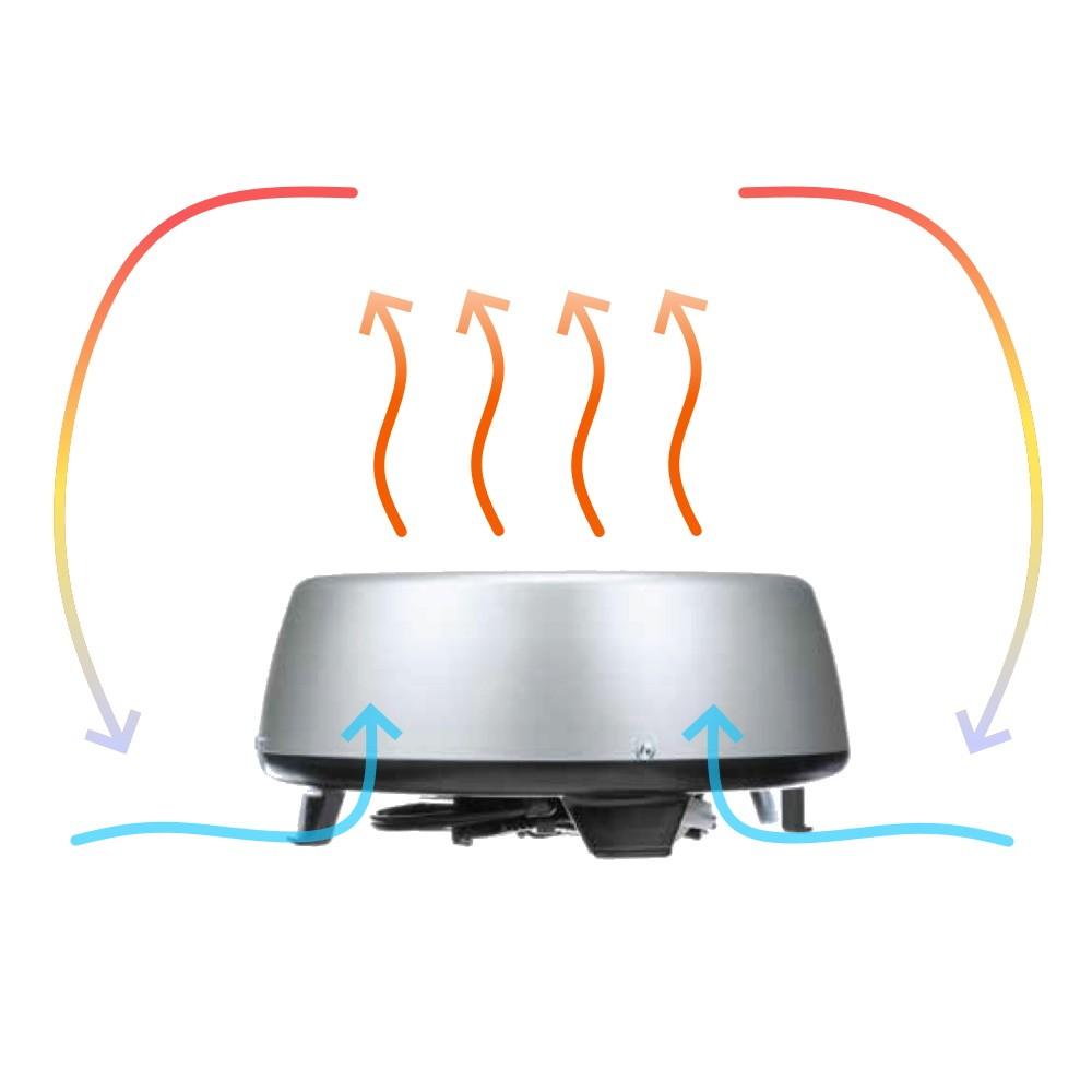 Stor-Dry Air Heater & Circulator