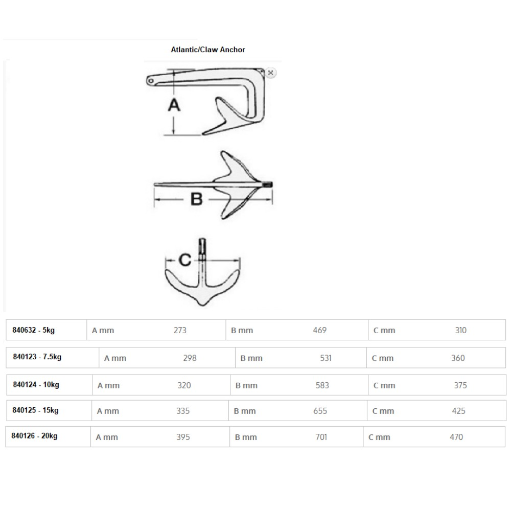 Atlantic Claw Anchor Galvanised Steel