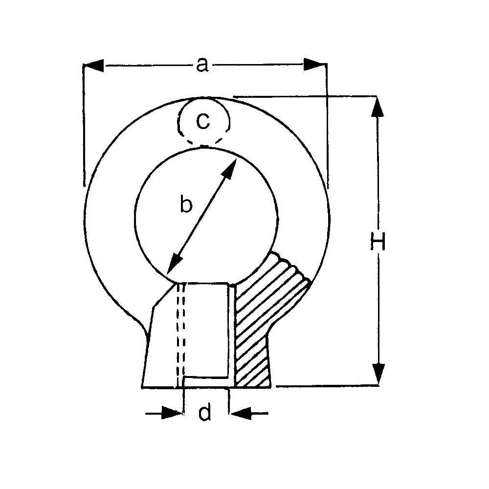 Stainless Steel Eye Nut- M12