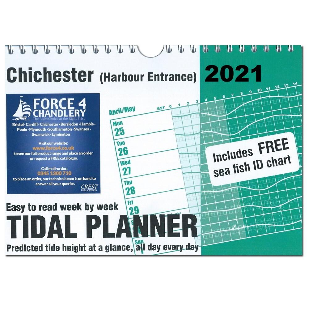 Tidal Planner - CHICHESTER