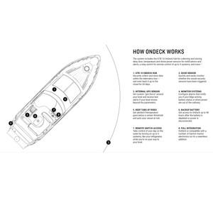 OnDeck Hub Boat Monitoring System