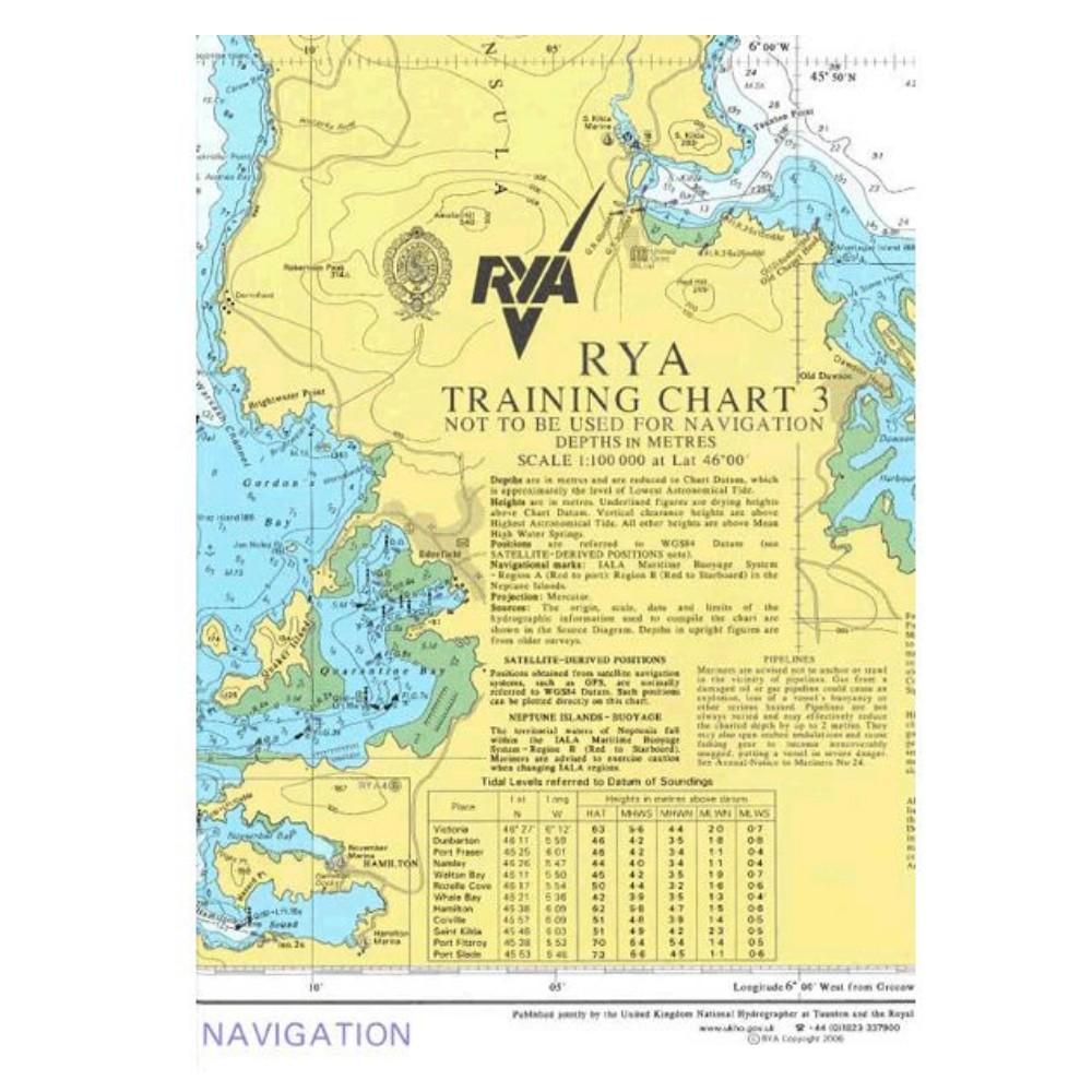 Training Chart TC3 - Northern Hemisphere