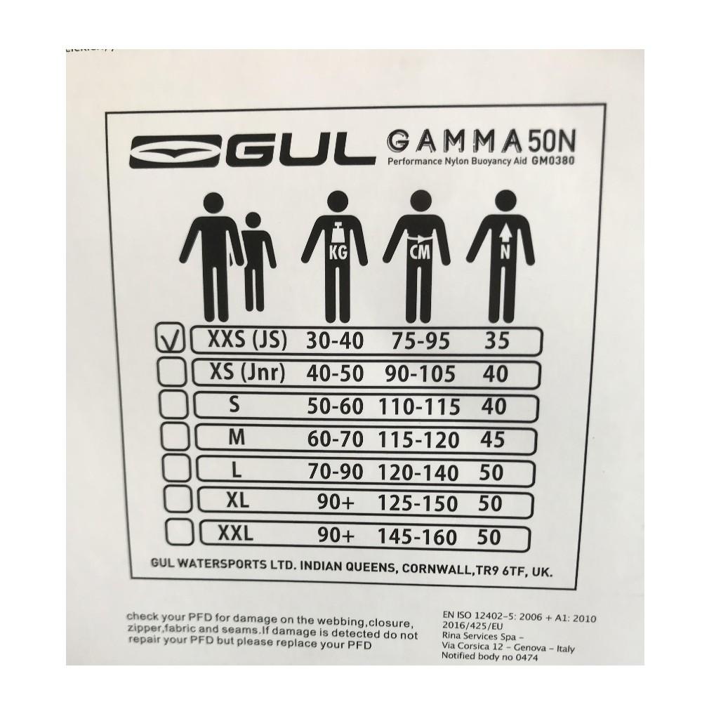 Gamma Buoyancy Aid