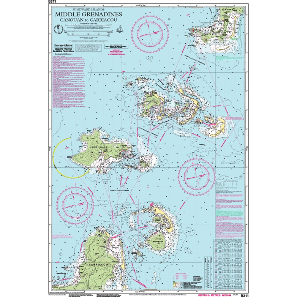 B311 Middle Grenadines